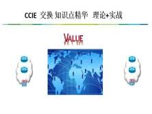 CCIE交换知识点精华理论+实战(含VLAN、STP、PORTCHANNEL、HSRP等)
