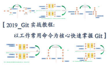 2019_Git實戰教程:以工作常用命令為核心快速掌握Git