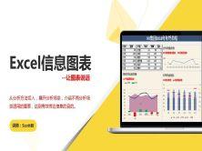 Excel信息图表-让图表说话