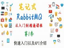 RabbitMQ基础与提升课程(第1季共6季)--RabbitMQ快速入门以及API介绍