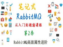 RabbitMQ基础与提升课程(第2季共6季)--RabbitMQ高级进阶
