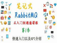 RabbitMQ从入门到精通课程(第1季共6季)--RabbitMQ快速入门以及API介绍