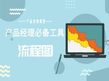 【产品经理】如何画好流程图视频课程(绘图技巧+Visio+Axure)