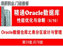 Oracle性能优化之数据仓库技术_Oracle表分区的设计与管理_Oracle性能优化与故障诊断5
