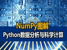 Python数据分析与科学计算基础篇1:NumPy图解,使抽象的数据具象为可触摸的图形
