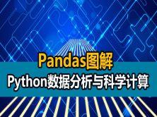 Python数据分析与科学计算基础篇2:Pandas图解,使抽象的数据具象为可触摸的图形