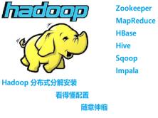 Hadoop分布式分解安裝,看懂配置文件,搞清依賴關系,輕松排錯,隨意伸縮