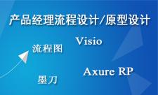 产品经理流程设计/原型设计(Axure+Visio+墨刀)