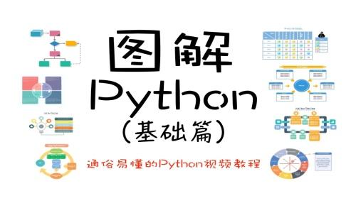图解Python(基础篇)