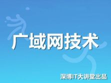 第10章 广域网技术视频课程(Relay+DDN+xDSL)