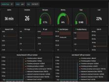 先电云计算开发服务平台Cloud-paas-v2.2视频教程