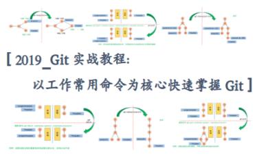 2019_Git实战教程:以工作常用命令为核心快速掌握Git