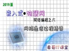 【嵌入式物联网系列】网络编程专题:第六课-网络通信过程精讲