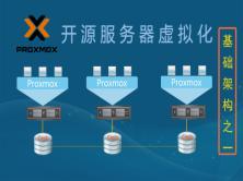 Proxmox5.x-VE开源企业服务器虚拟化(基础架构之一)