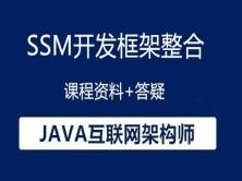 SpringMVC+Spring+Mybatis SSM开发框架整合(附源码)