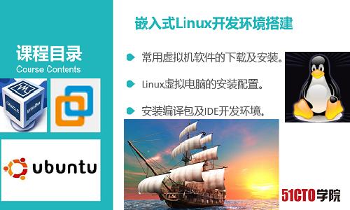 嵌入式Linux开发环境搭建