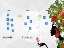 敏捷项目管理的看板(kanban)实践