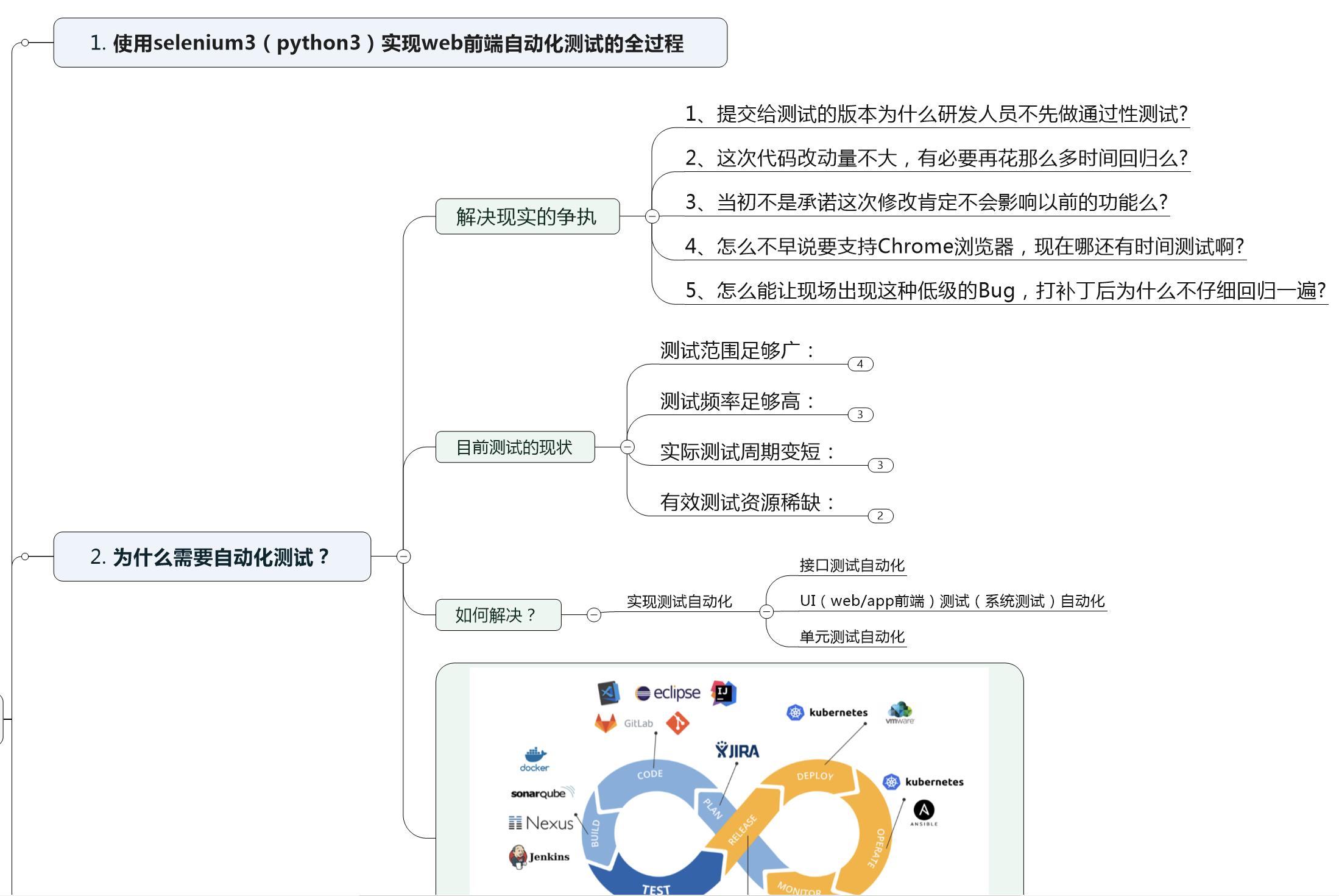 selenium3+python3+pytest+allure框架实现web自动化测试【2020】