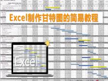 Excel甘特图模板教程