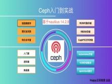 Ceph入门到实战【2020出品+基于nautilus版+新基建】