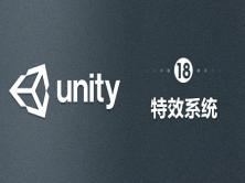 Unity-特效系统