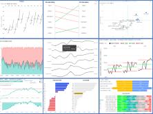 《Power BI数据分析之路》- 第二辑