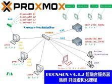 PROXMOX v6.1.7 超融合服务器集群 开源虚拟化课程