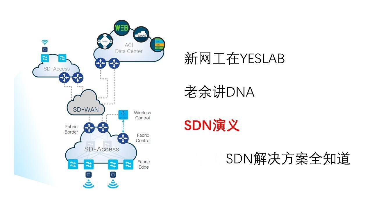 老余讲DNA - SDN演义