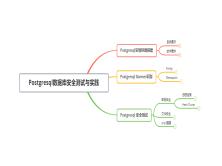 Postgresql数据库安全测试与实践
