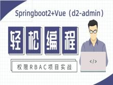 SpringBoot2+SpringSecurity+Vue+Ant Design Pro项目实战