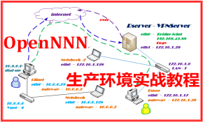 OpenNNN 企业生产环境实战部署