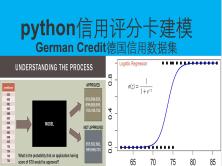 python信用评分卡建模(附代码)