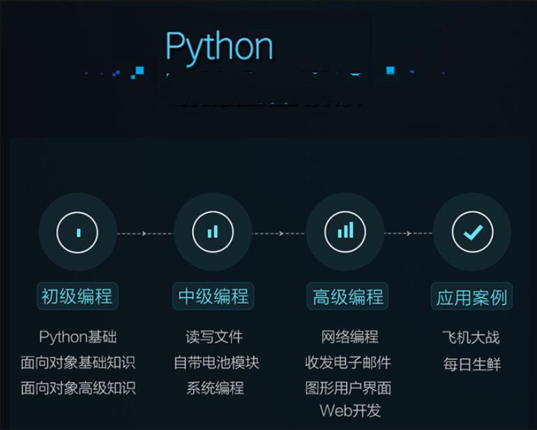 Python 3.x基础教程