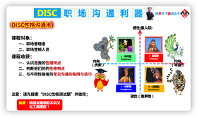 DISC职场沟通术