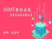 LNMT(Linux+Nginx+MySQL+Tomcat)实战
