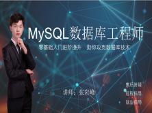 DBA MySQL数据库工程师(2021年最新版)