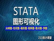 STATA图形可视化