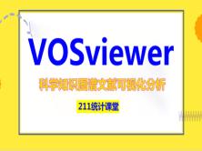 VOSviewer科学知识图谱文献可视化分析