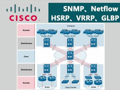 CCNA200-120新增考点:SNMP、Netflow、HSRP、VRRP、GLBP视频课程