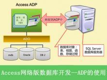 Access网络版数据库开发--ADP的使用视频教程【朱亦文】