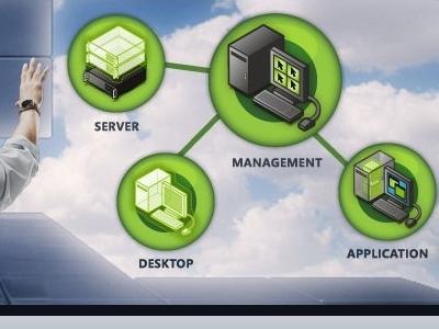 Windows Server 2012虚拟化视频课程