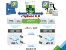 VMware vSphere 6.0简单部署视频课程