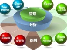 网康上网行为管理精讲视频课程