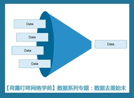 Oracle数据系列专题-处理重复数据视频课程