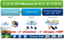 全面掌握VMware服务器到桌面虚拟化系列视频课程套餐
