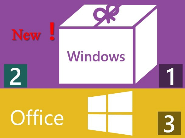 Windows 办公及系统应用新发现专题