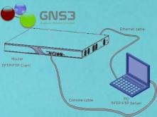 GNS3模拟器使用详解视频课程(寒影主讲)